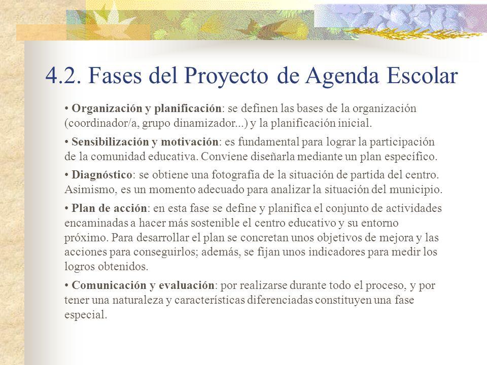 4.2. Fases del Proyecto de Agenda Escolar