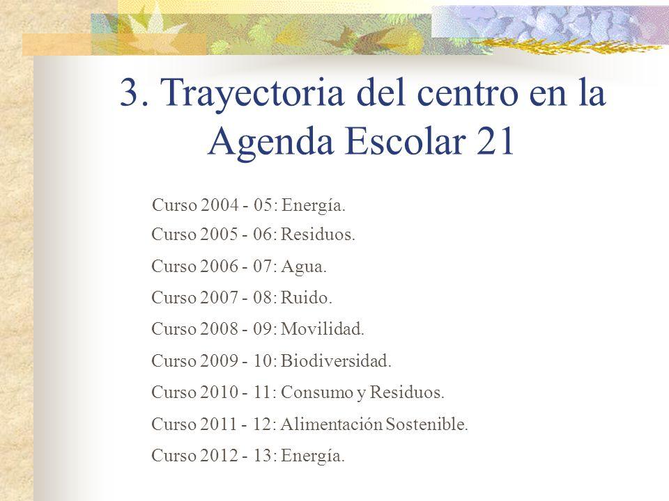 3. Trayectoria del centro en la Agenda Escolar 21