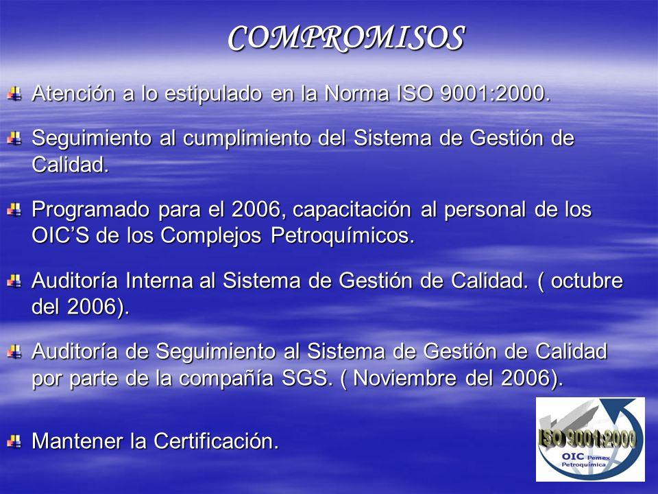 COMPROMISOS Atención a lo estipulado en la Norma ISO 9001:2000.