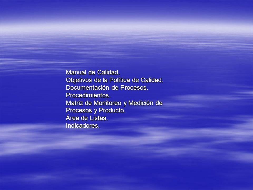 Manual de Calidad. Objetivos de la Política de Calidad. Documentación de Procesos. Procedimientos.