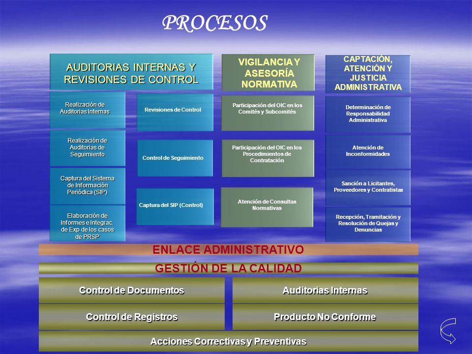 PROCESOS ENLACE ADMINISTRATIVO GESTIÓN DE LA CALIDAD