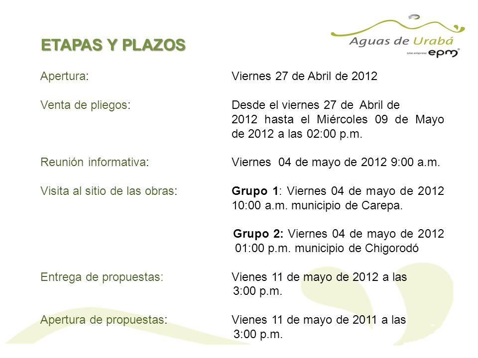 ETAPAS Y PLAZOS Apertura: Viernes 27 de Abril de 2012