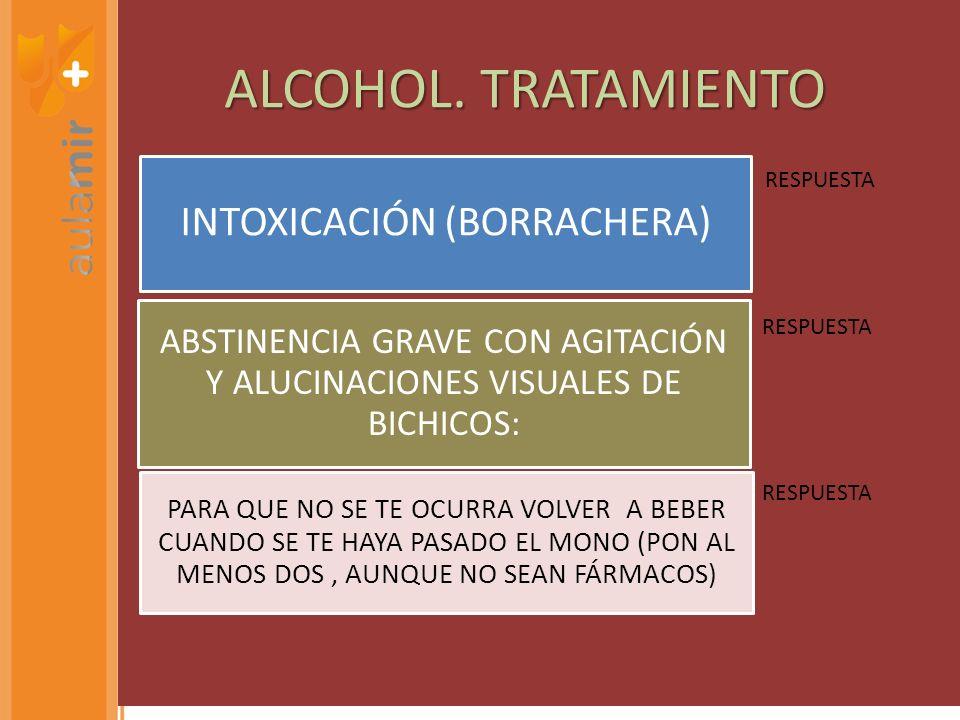 ALCOHOL. TRATAMIENTO INTOXICACIÓN (BORRACHERA)