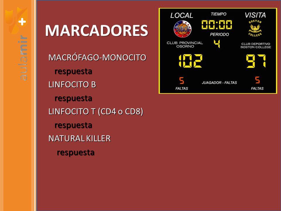 MARCADORES MACRÓFAGO-MONOCITO respuesta LINFOCITO B