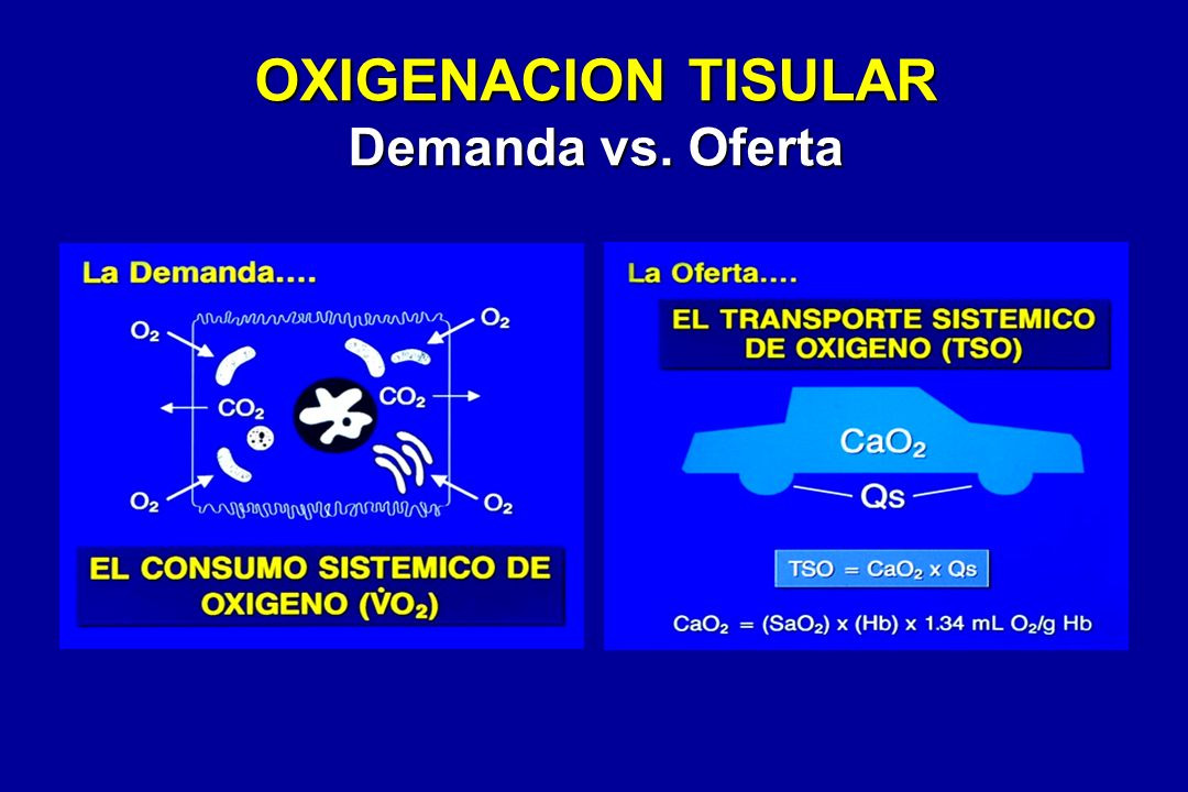 OXIGENACION TISULAR Demanda vs. Oferta