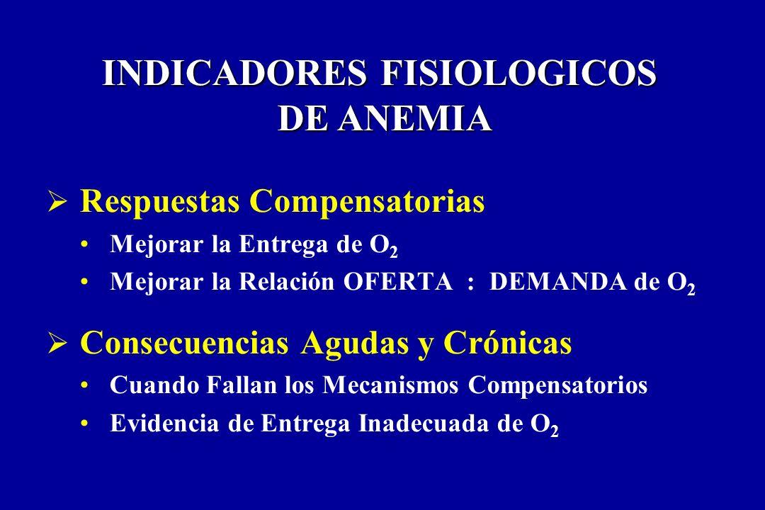 INDICADORES FISIOLOGICOS