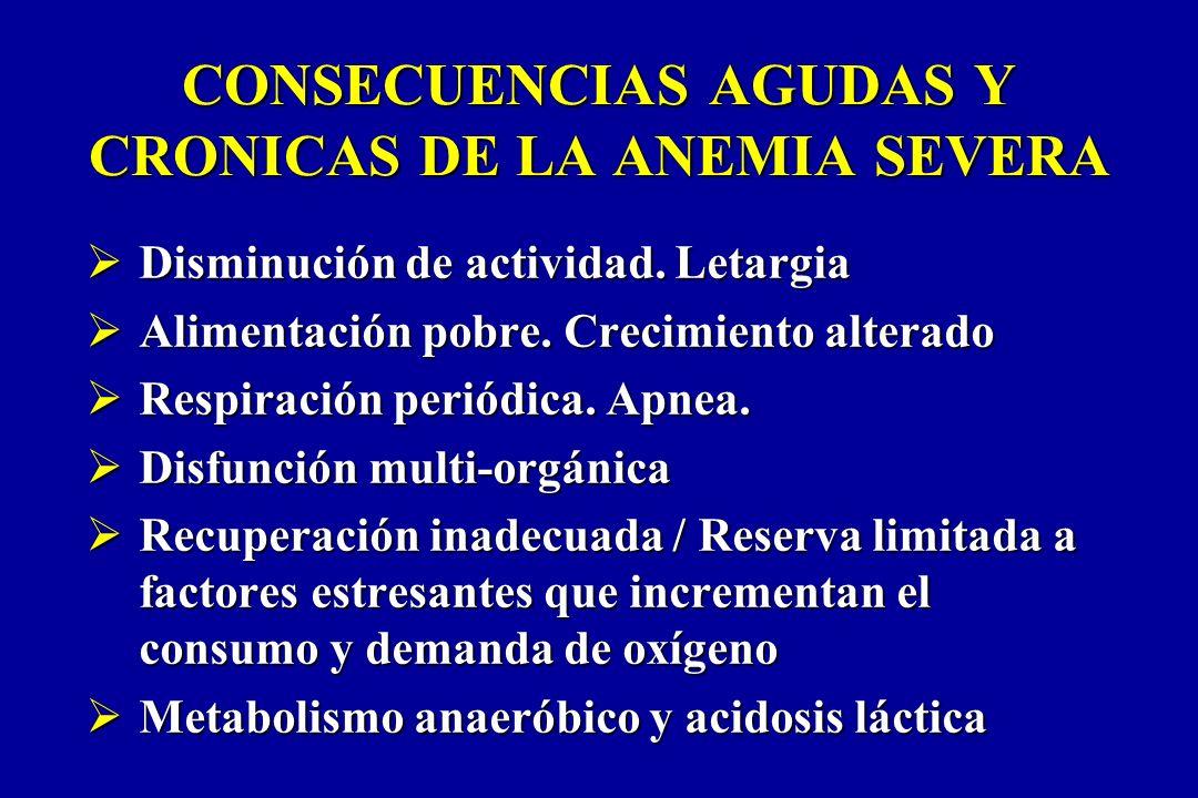 CONSECUENCIAS AGUDAS Y CRONICAS DE LA ANEMIA SEVERA