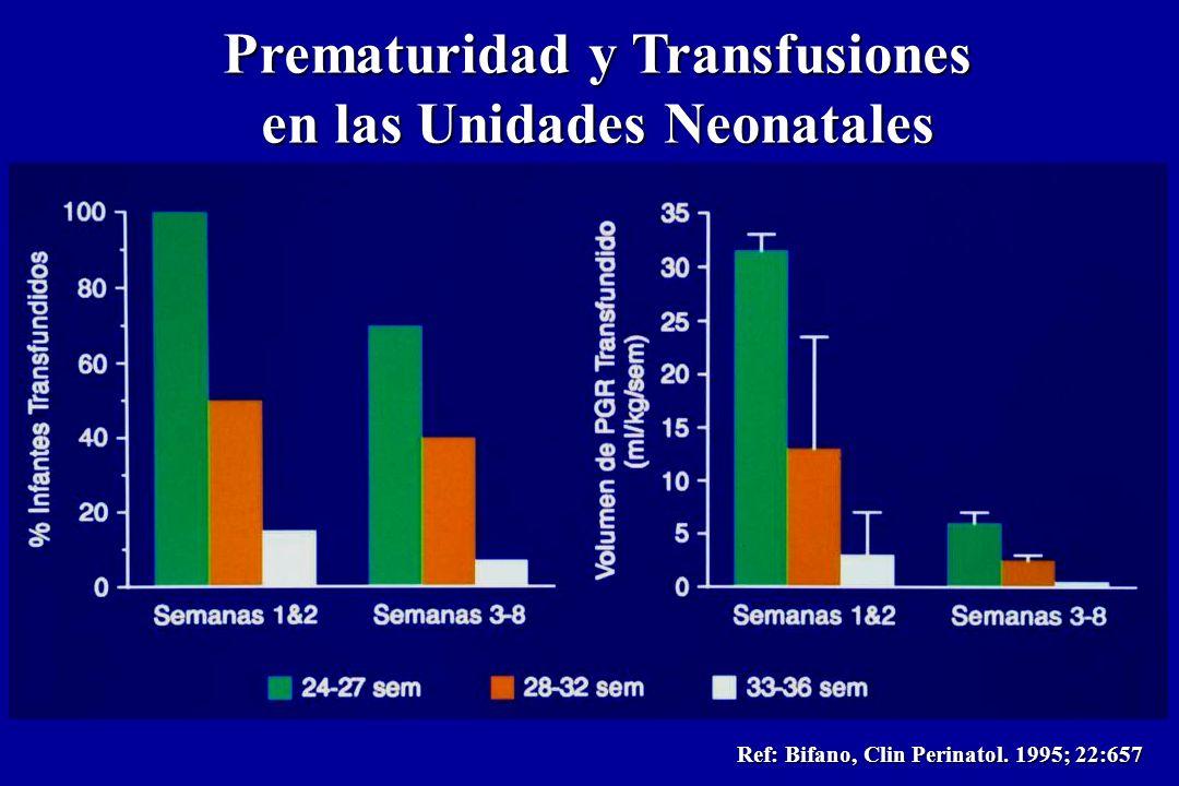 Prematuridad y Transfusiones en las Unidades Neonatales