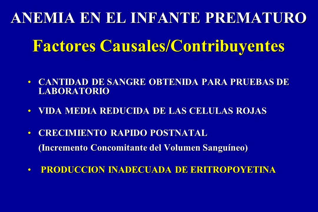 ANEMIA EN EL INFANTE PREMATURO Factores Causales/Contribuyentes