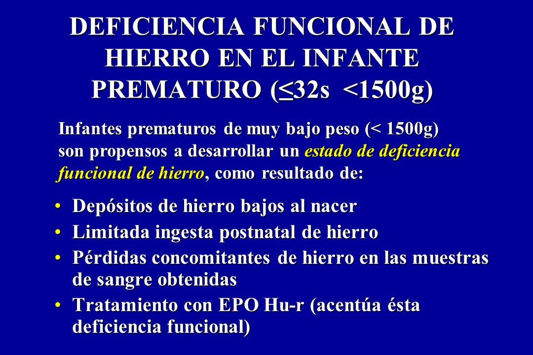 DEFICIENCIA FUNCIONAL DE HIERRO EN EL INFANTE PREMATURO (≤32s <1500g)