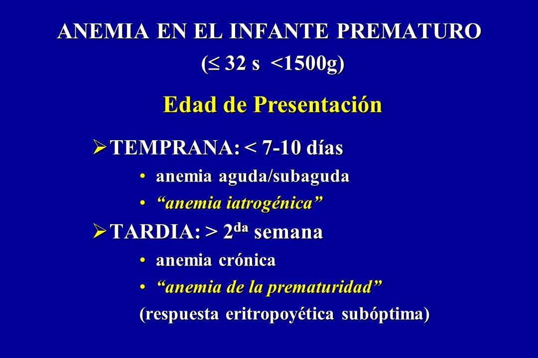 ANEMIA EN EL INFANTE PREMATURO