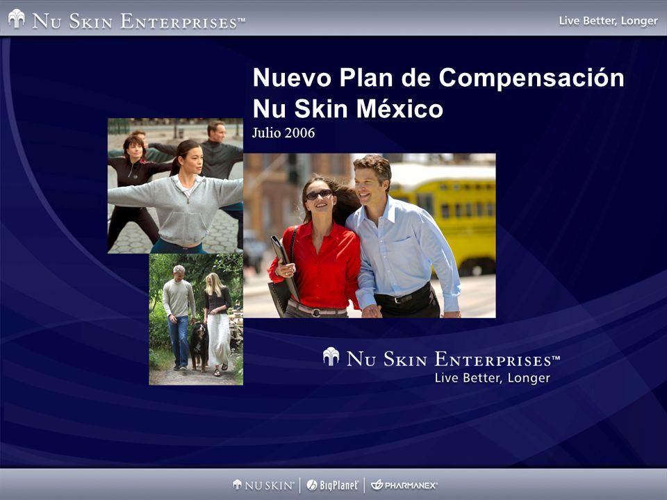 Nuevo Plan de Compensación Nu Skin México