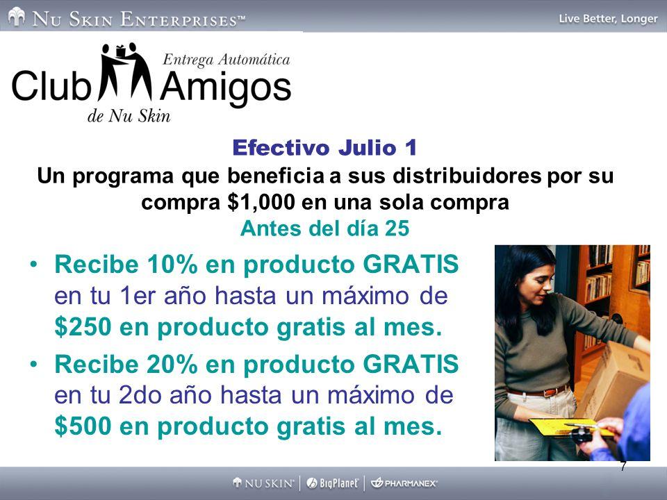 Efectivo Julio 1 Un programa que beneficia a sus distribuidores por su compra $1,000 en una sola compra.