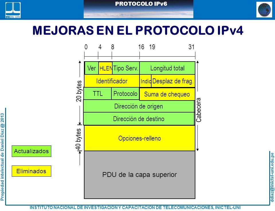 MEJORAS EN EL PROTOCOLO IPv4