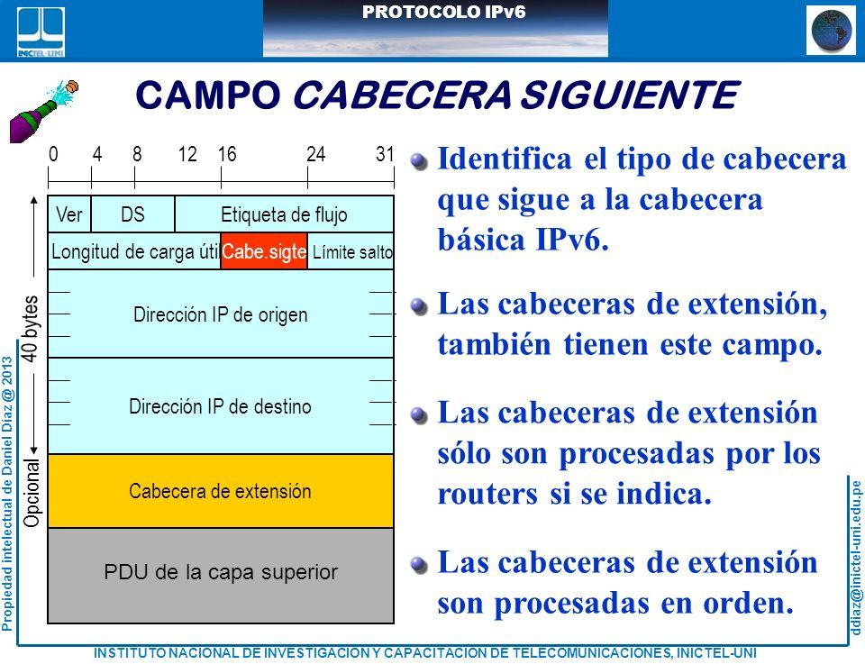 CAMPO CABECERA SIGUIENTE