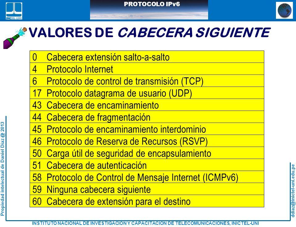VALORES DE CABECERA SIGUIENTE