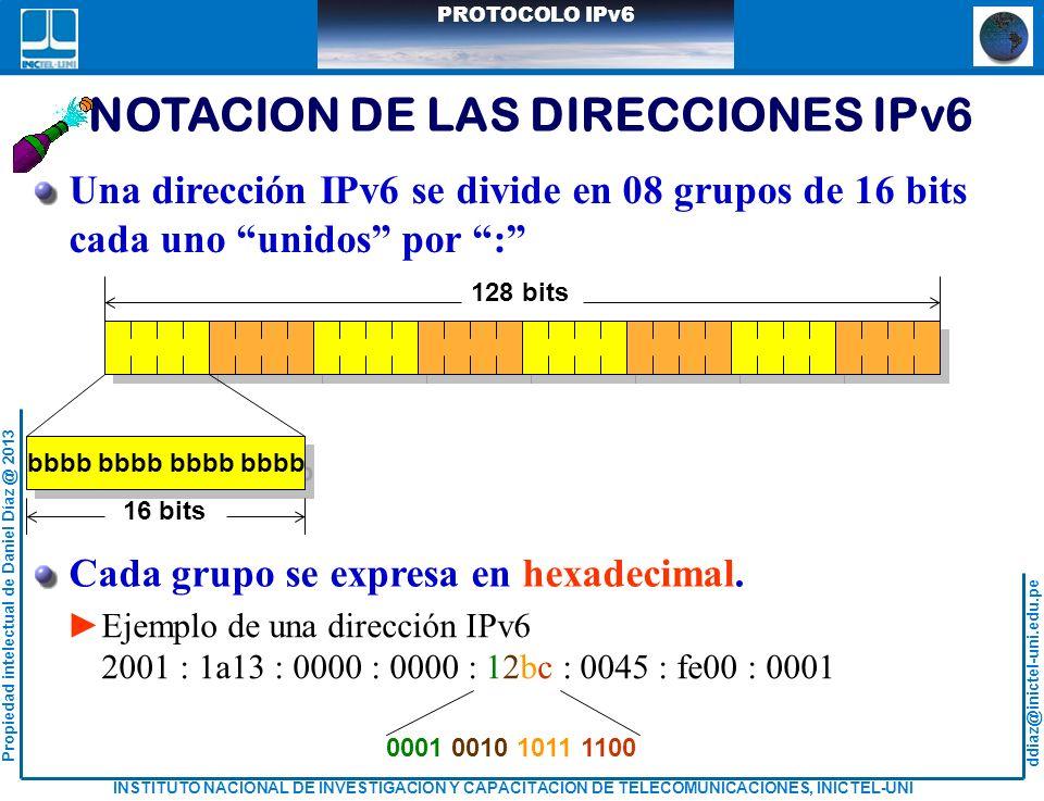 NOTACION DE LAS DIRECCIONES IPv6