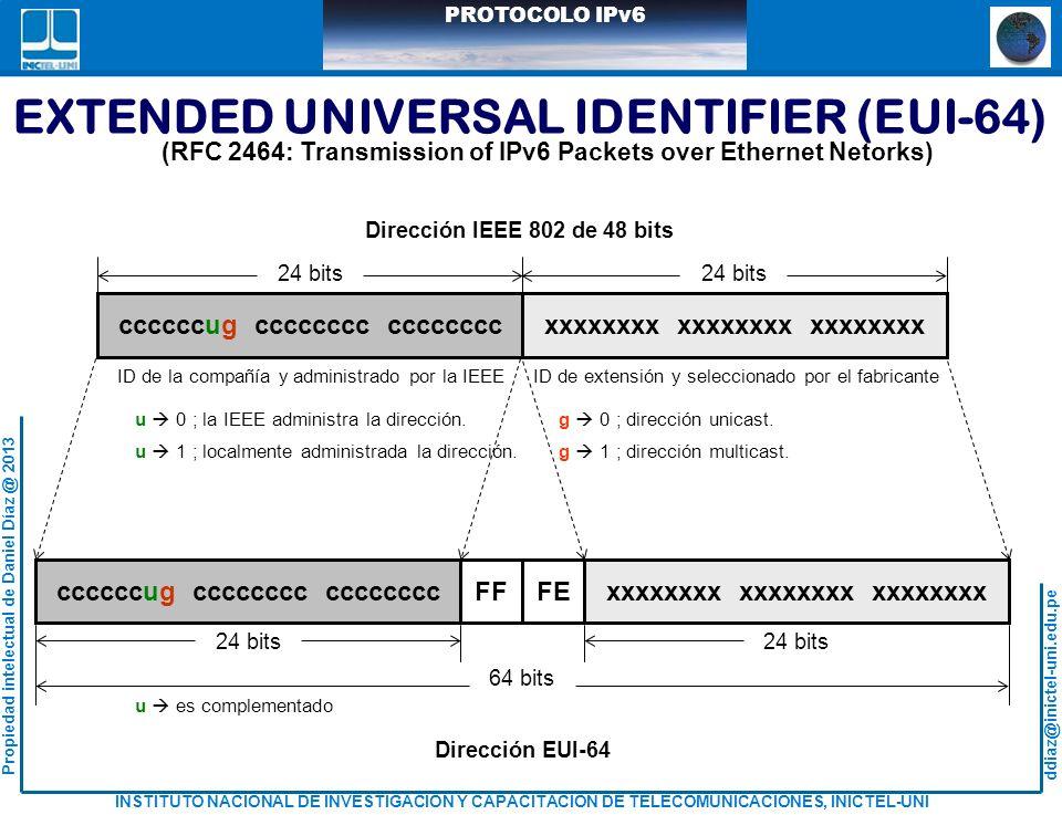 EXTENDED UNIVERSAL IDENTIFIER (EUI-64)
