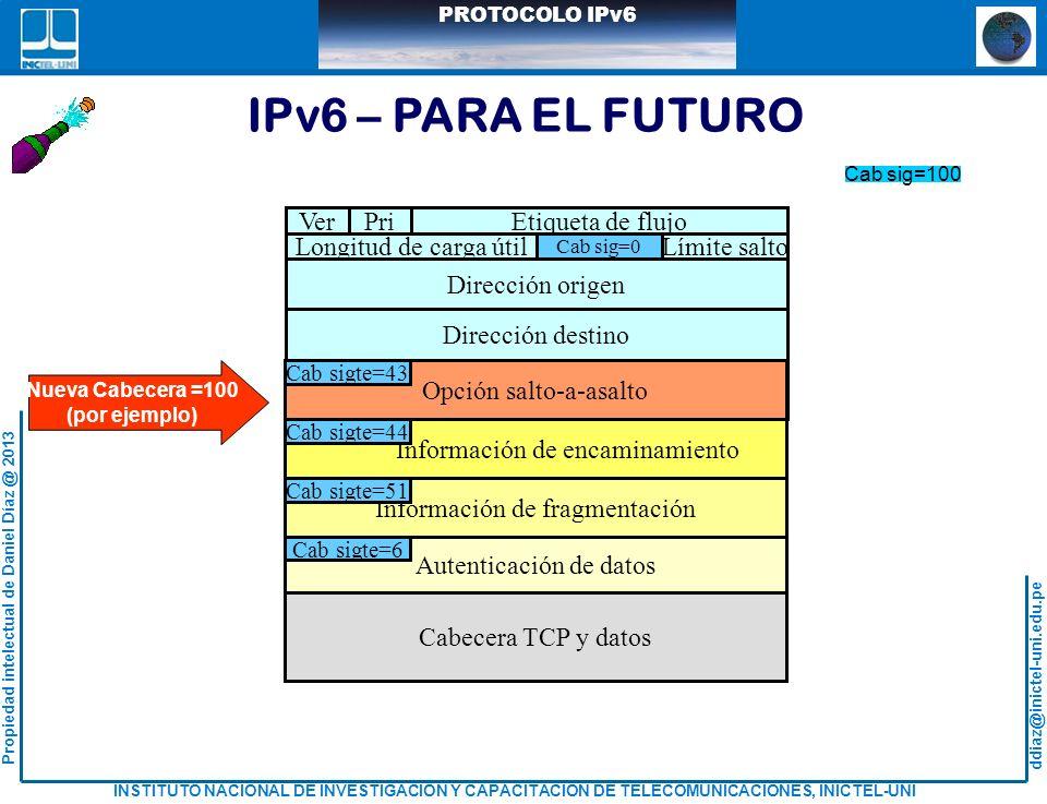 IPv6 – PARA EL FUTURO Ver Pri Etiqueta de flujo Longitud de carga útil