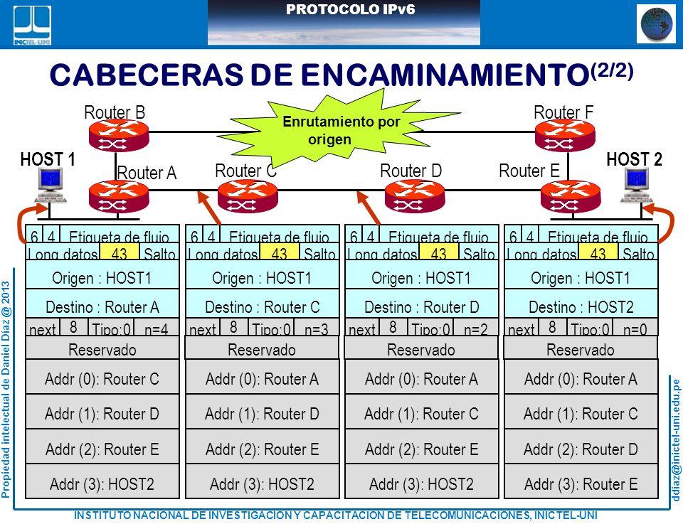 CABECERAS DE ENCAMINAMIENTO(2/2)