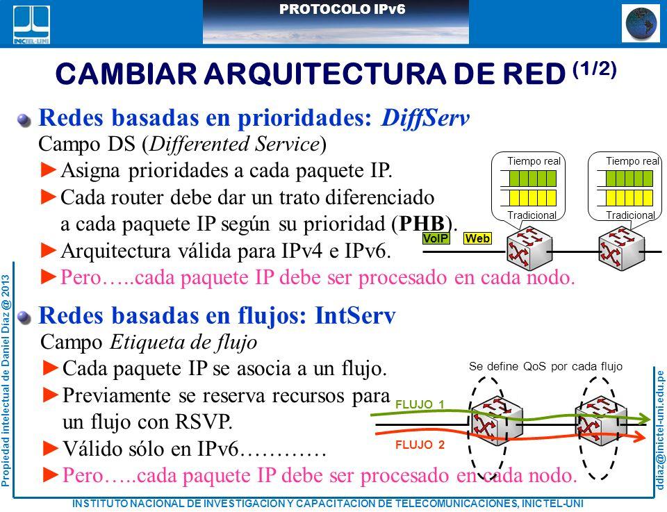 CAMBIAR ARQUITECTURA DE RED (1/2)