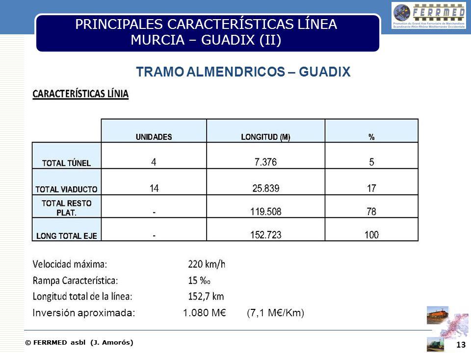 TRAMO ALMENDRICOS – GUADIX