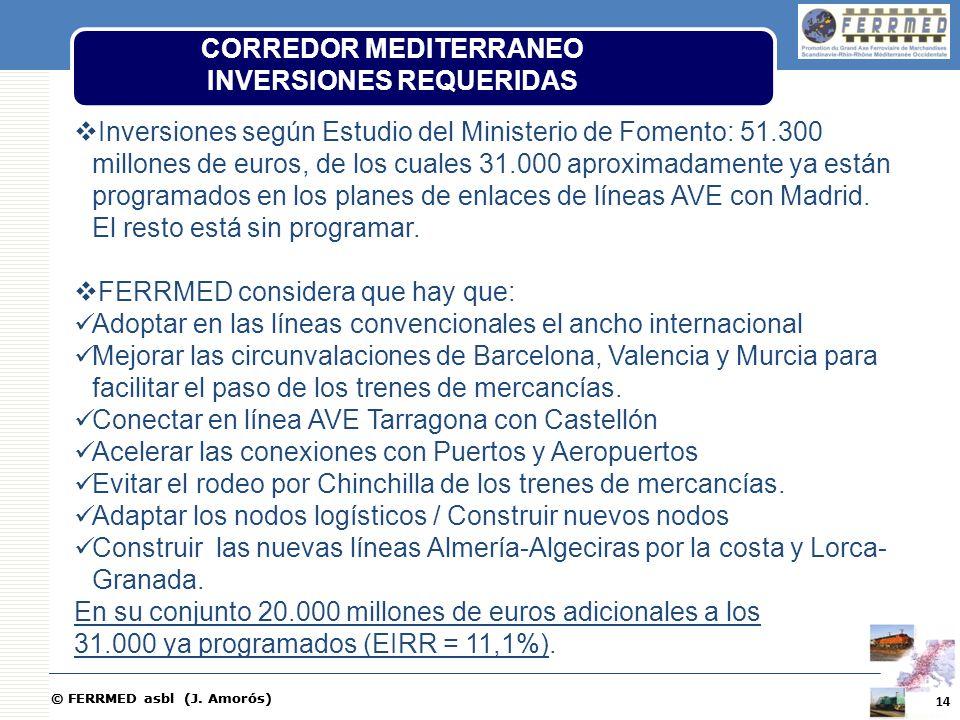 CORREDOR MEDITERRANEO INVERSIONES REQUERIDAS
