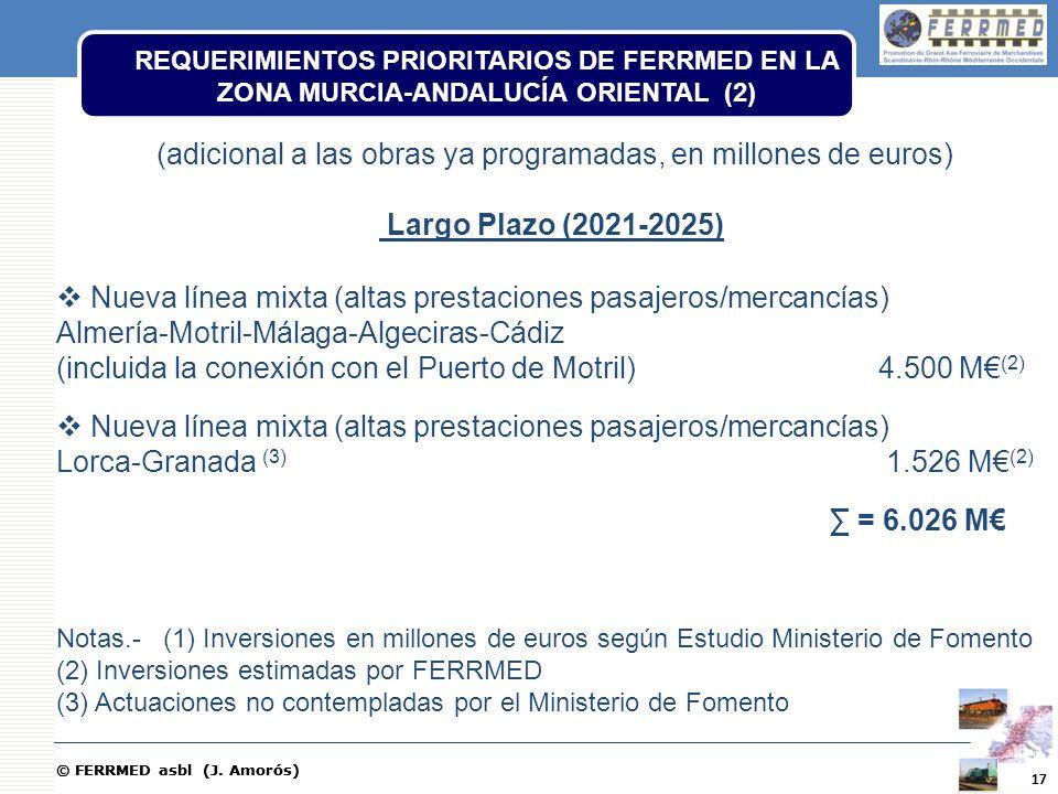 (adicional a las obras ya programadas, en millones de euros)