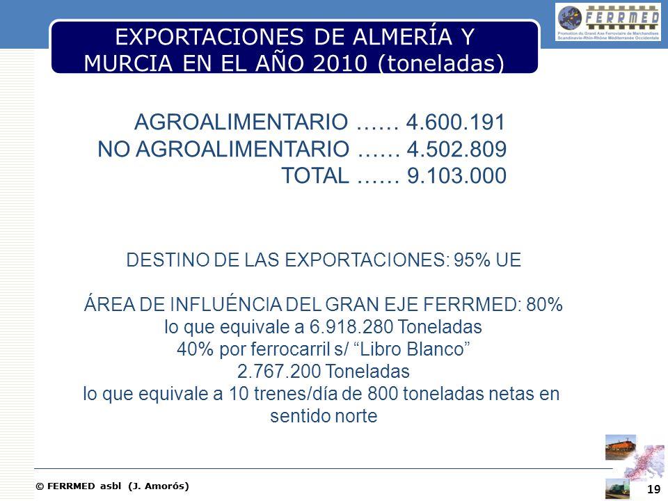 EXPORTACIONES DE ALMERÍA Y MURCIA EN EL AÑO 2010 (toneladas)