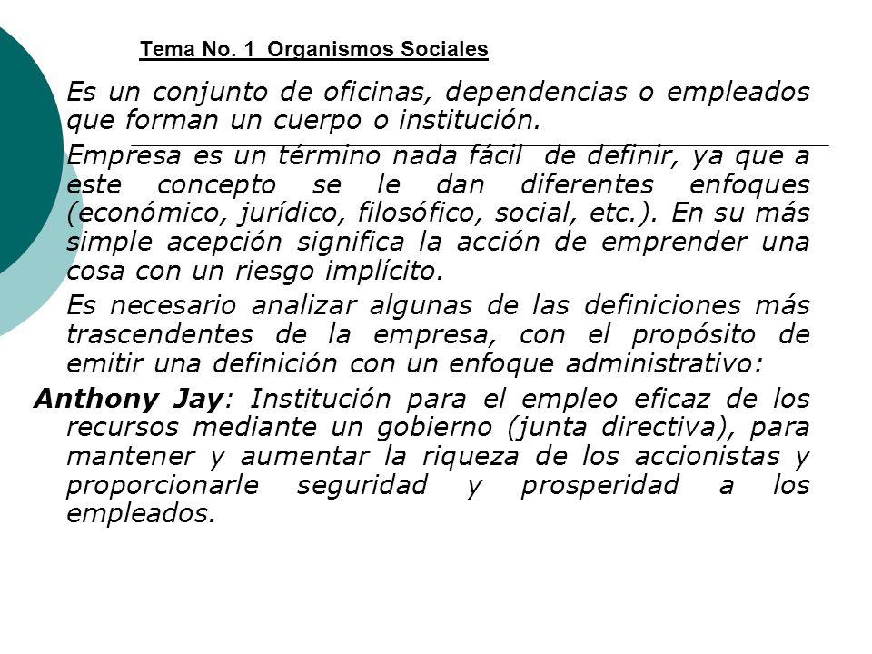 Tema No. 1 Organismos Sociales