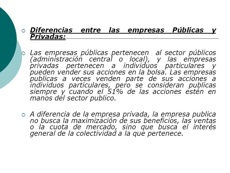 Diferencias entre las empresas Públicas y Privadas: