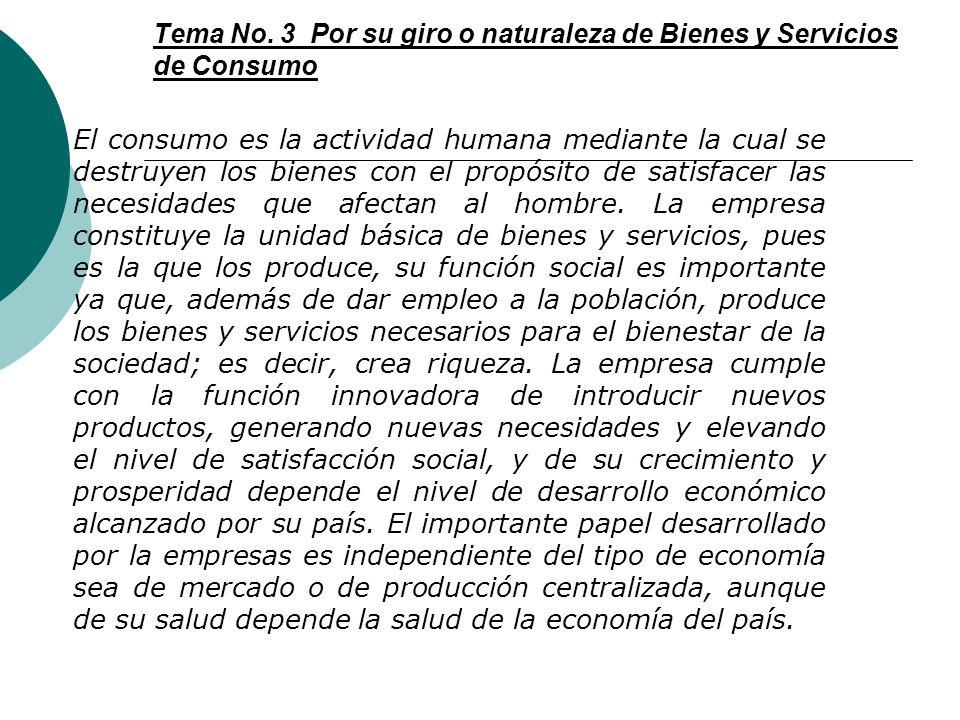 Tema No. 3 Por su giro o naturaleza de Bienes y Servicios de Consumo