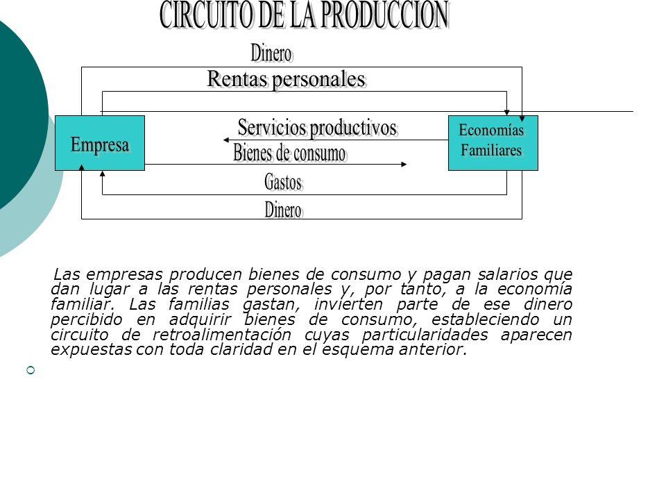 Servicios productivos CIRCUITO DE LA PRODUCCION