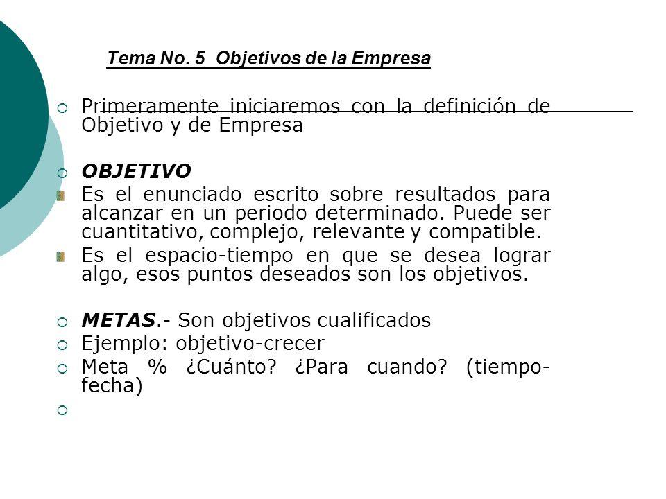 Tema No. 5 Objetivos de la Empresa