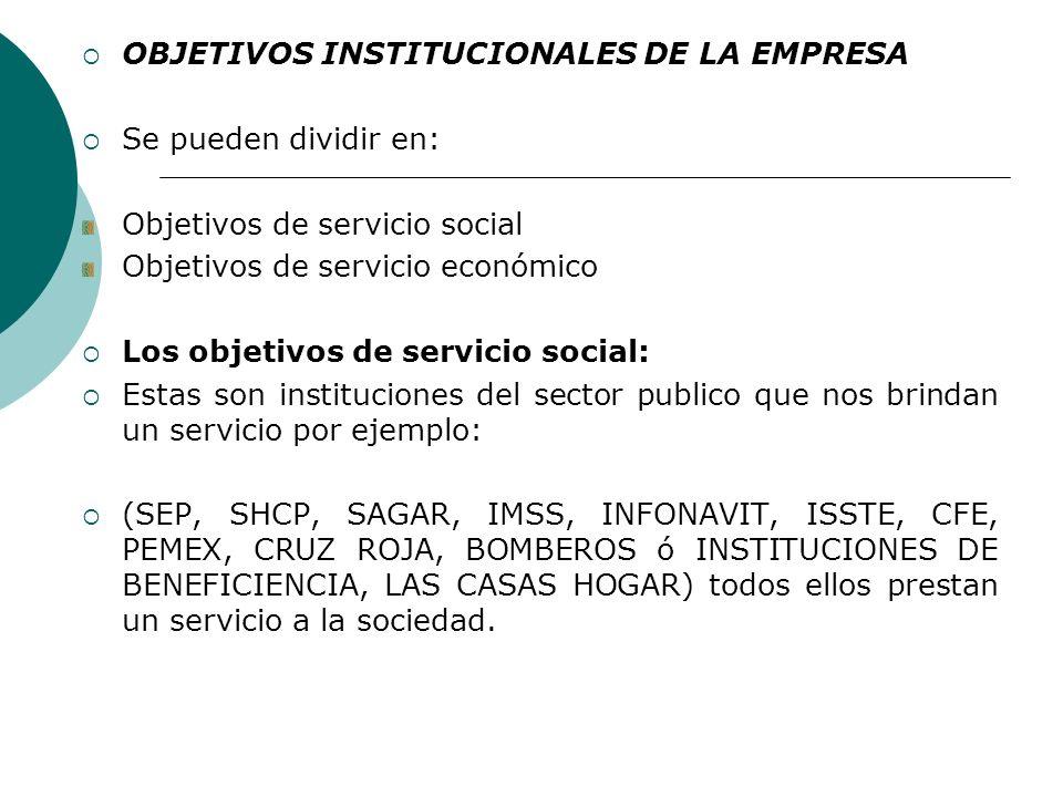 OBJETIVOS INSTITUCIONALES DE LA EMPRESA