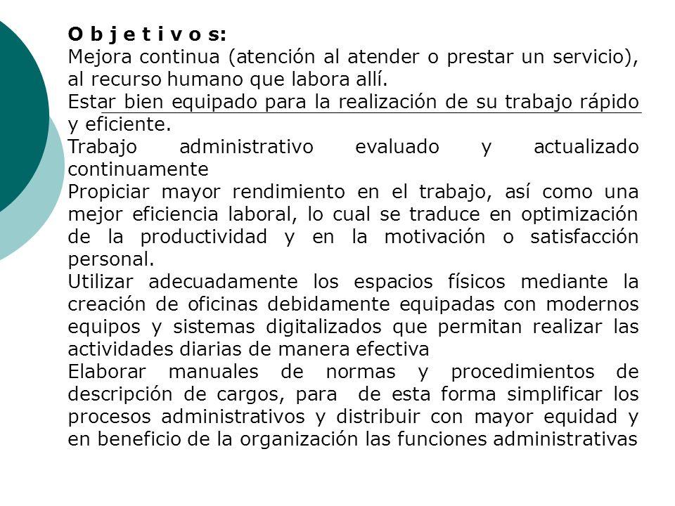 O b j e t i v o s:Mejora continua (atención al atender o prestar un servicio), al recurso humano que labora allí.