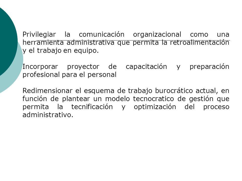 Privilegiar la comunicación organizacional como una herramienta administrativa que permita la retroalimentación y el trabajo en equipo.