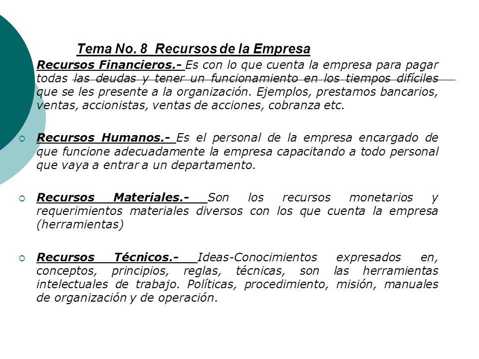 Tema No. 8 Recursos de la Empresa