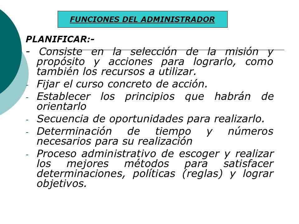 FUNCIONES DEL ADMINISTRADOR