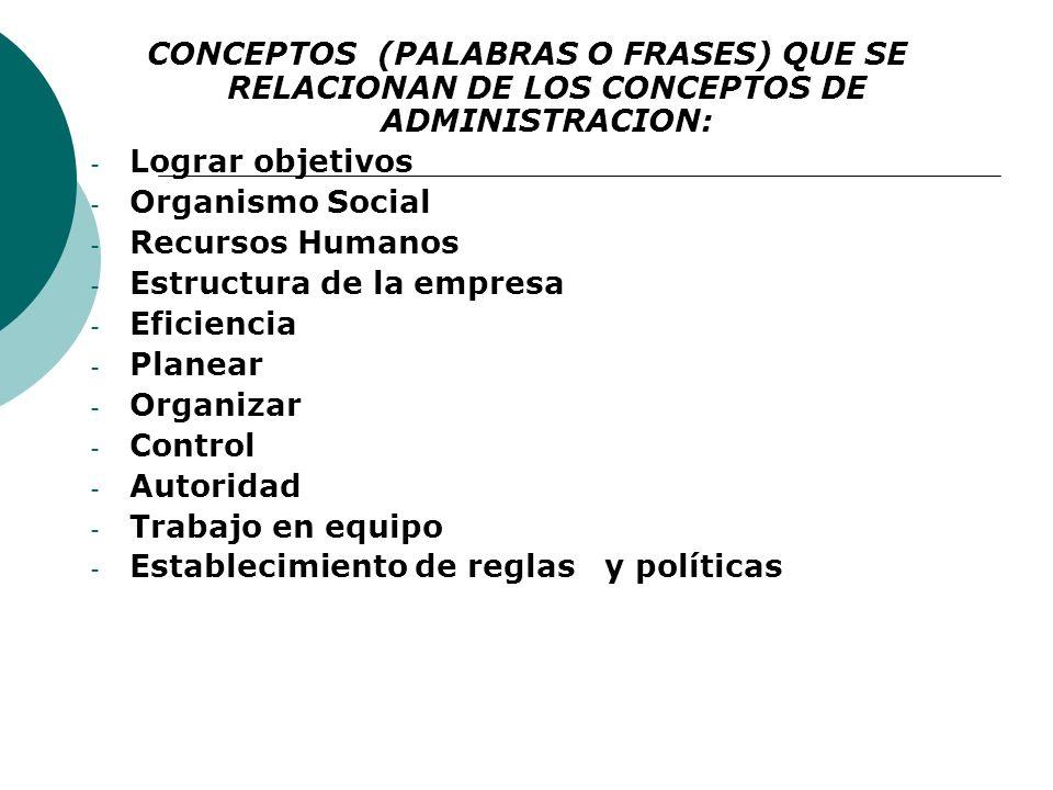 CONCEPTOS (PALABRAS O FRASES) QUE SE RELACIONAN DE LOS CONCEPTOS DE ADMINISTRACION: