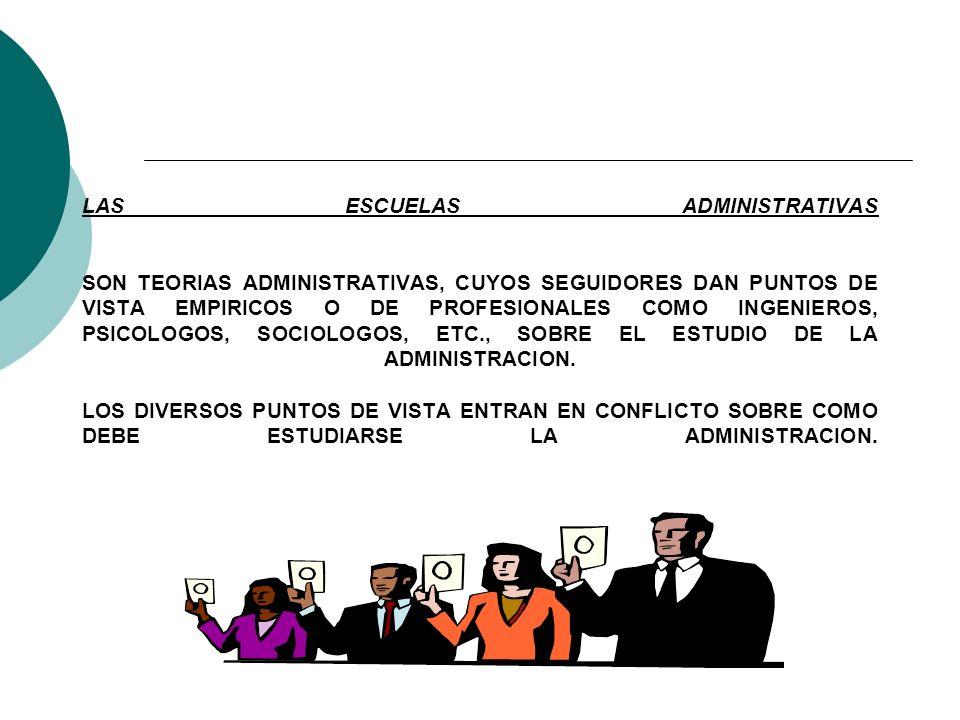 LAS ESCUELAS ADMINISTRATIVAS SON TEORIAS ADMINISTRATIVAS, CUYOS SEGUIDORES DAN PUNTOS DE VISTA EMPIRICOS O DE PROFESIONALES COMO INGENIEROS, PSICOLOGOS, SOCIOLOGOS, ETC., SOBRE EL ESTUDIO DE LA ADMINISTRACION.