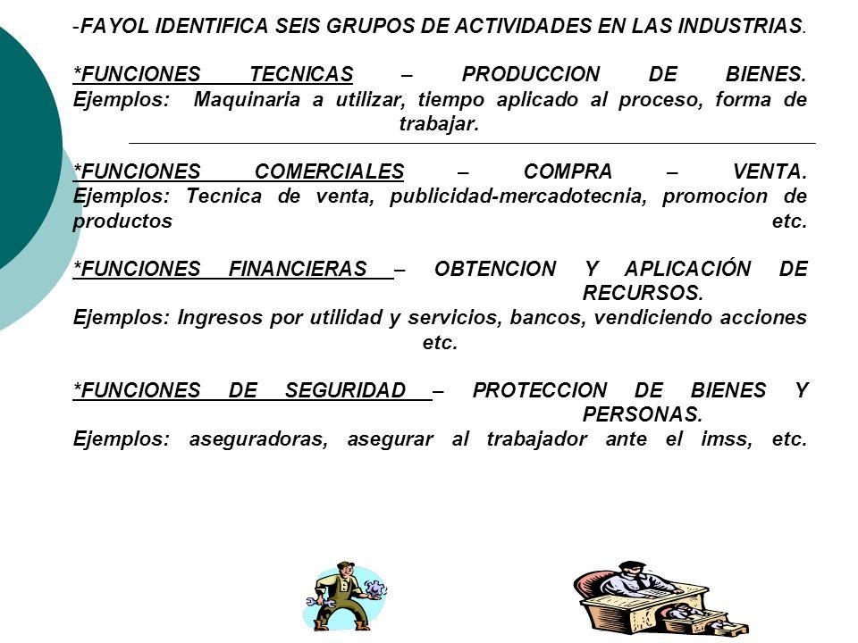 FAYOL IDENTIFICA SEIS GRUPOS DE ACTIVIDADES EN LAS INDUSTRIAS
