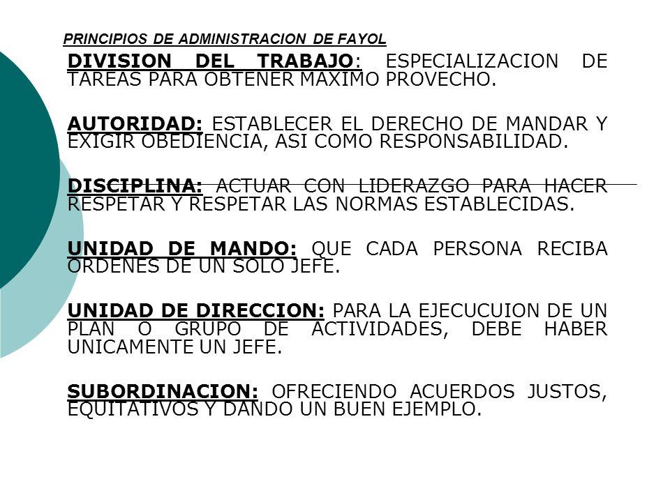 PRINCIPIOS DE ADMINISTRACION DE FAYOL