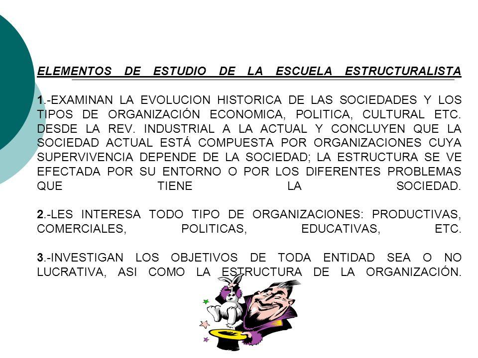 ELEMENTOS DE ESTUDIO DE LA ESCUELA ESTRUCTURALISTA 1