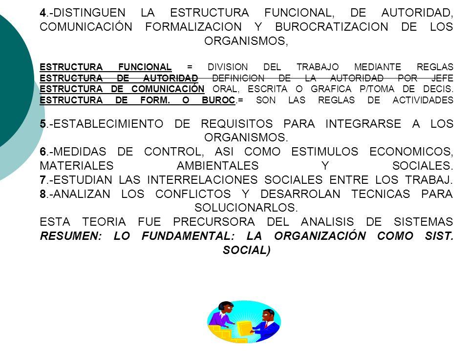 4.-DISTINGUEN LA ESTRUCTURA FUNCIONAL, DE AUTORIDAD, COMUNICACIÓN FORMALIZACION Y BUROCRATIZACION DE LOS ORGANISMOS, ESTRUCTURA FUNCIONAL = DIVISION DEL TRABAJO MEDIANTE REGLAS ESTRUCTURA DE AUTORIDAD DEFINICION DE LA AUTORIDAD POR JEFE ESTRUCTURA DE COMUNICACIÓN ORAL, ESCRITA O GRAFICA P/TOMA DE DECIS.