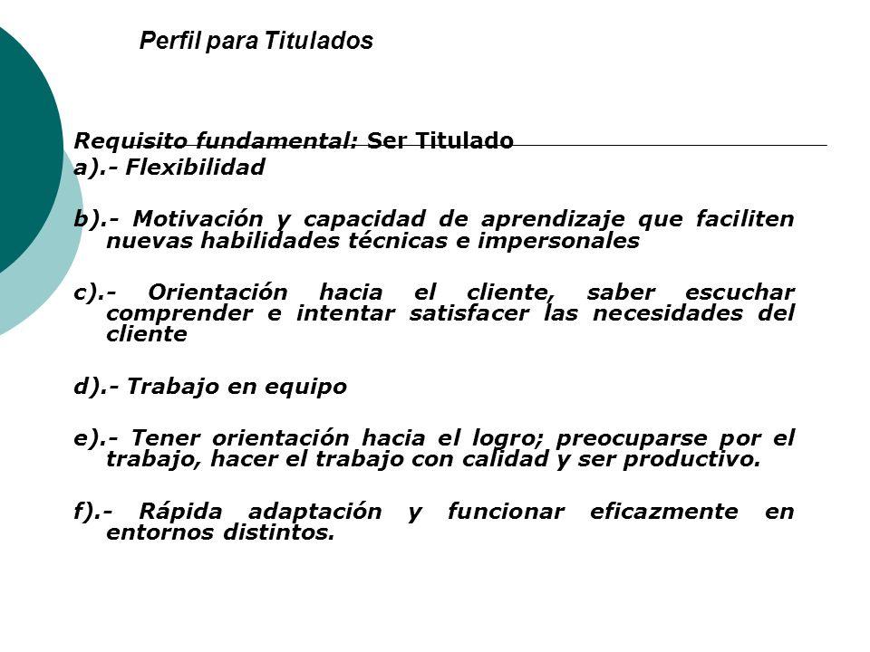 Perfil para Titulados Requisito fundamental: Ser Titulado