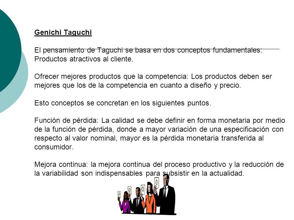 Genichi Taguchi El pensamiento de Taguchi se basa en dos conceptos fundamentales: Productos atractivos al cliente.