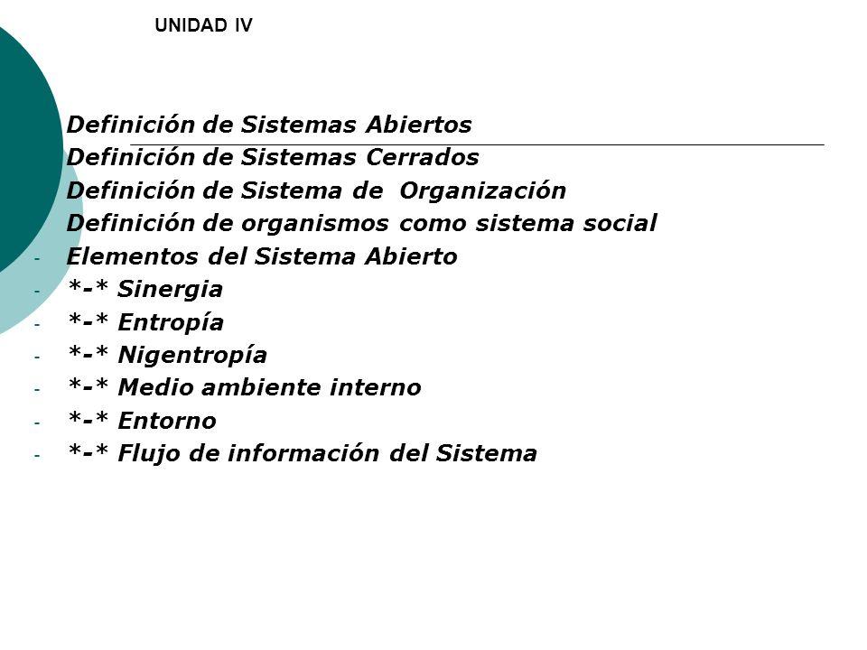 Definición de Sistemas Abiertos Definición de Sistemas Cerrados