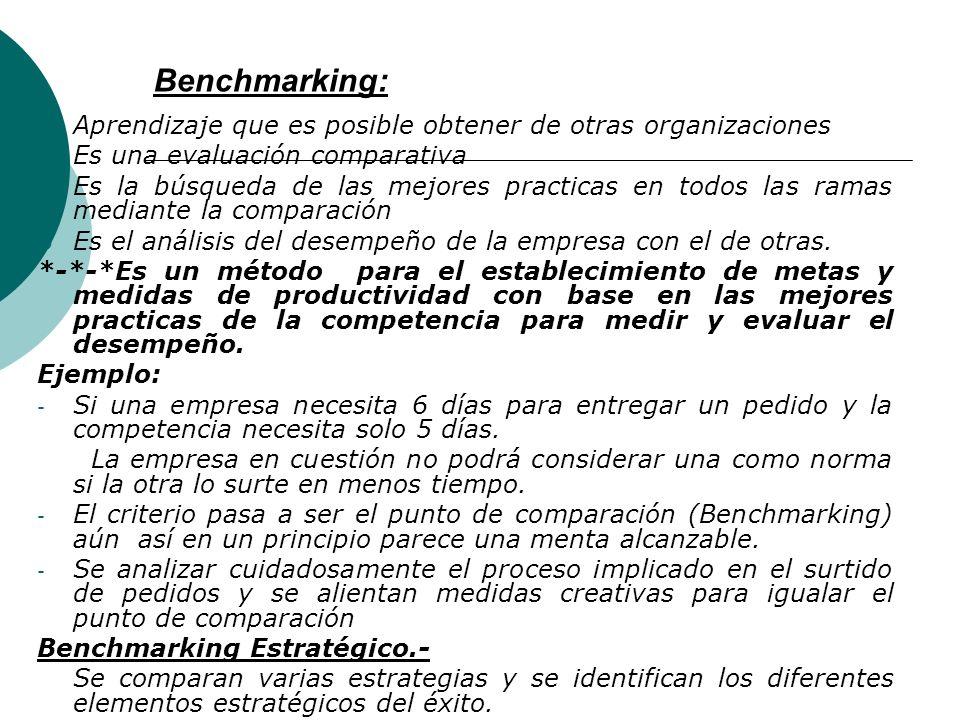 Benchmarking: Aprendizaje que es posible obtener de otras organizaciones. Es una evaluación comparativa.