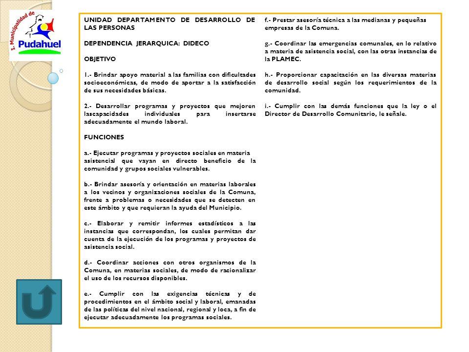 Organigrama municipal ppt descargar for Oficina de asistencia en materia de registros